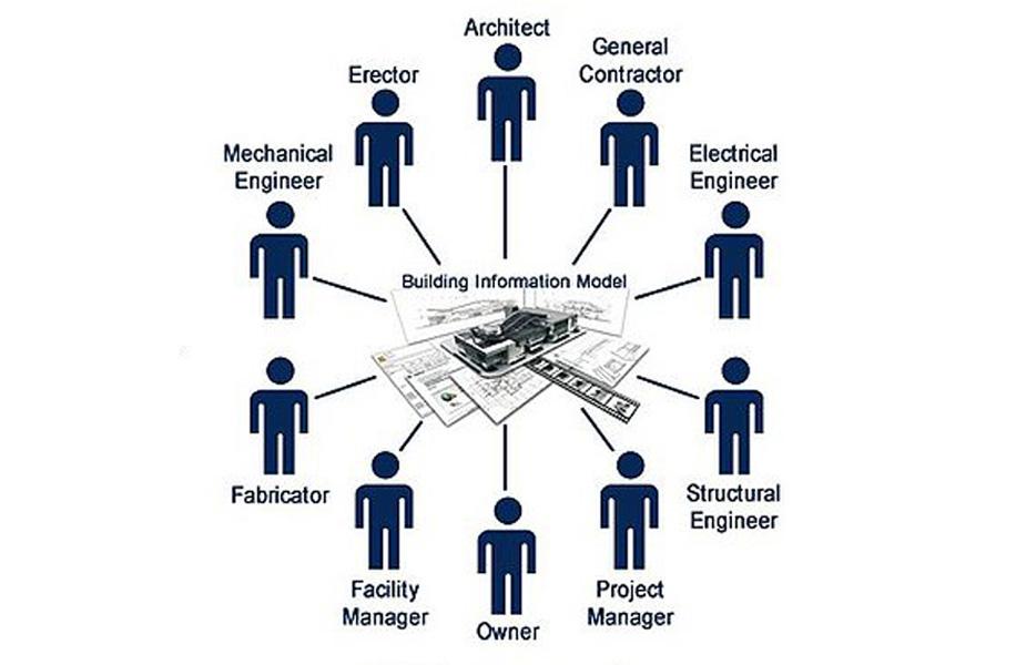 Progetto BIM. La gestione di progetti complessi di architettura.