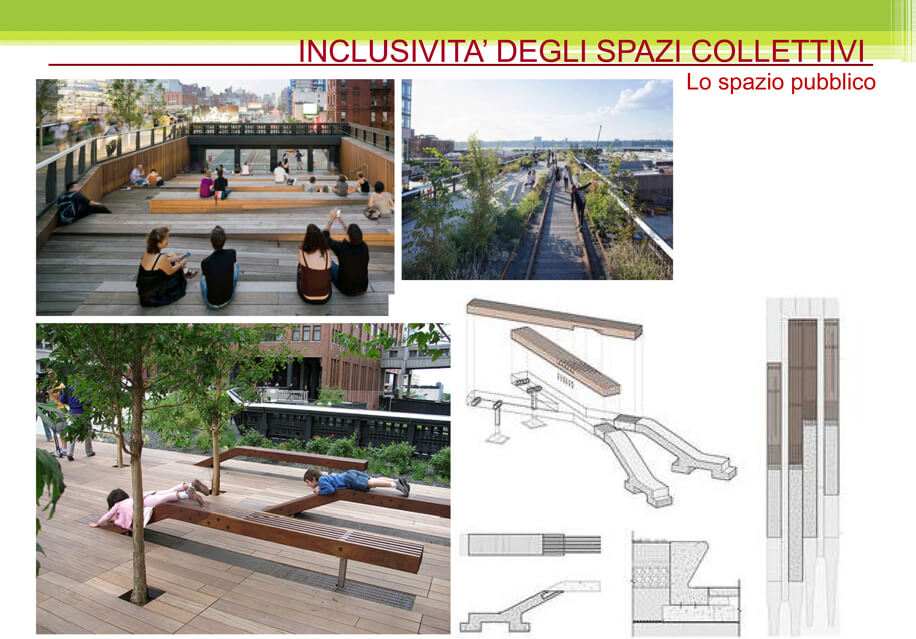 corsi viasolferino inclusività collettiva high line new york
